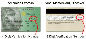Credit Card CVV Number Explanation